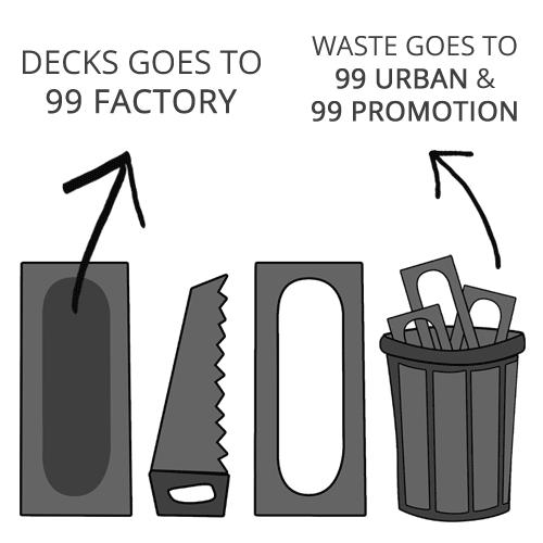 waste_scheme